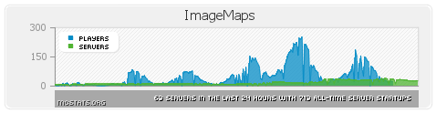http://img.niceminecraft.net/BukkitPlugin/ImageMaps%201.png