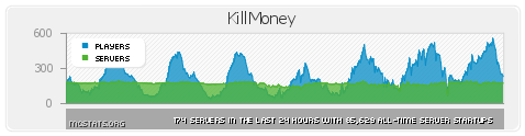 http://img.niceminecraft.net/BukkitPlugin/KillMoney 1.png