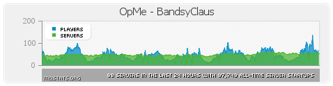 http://img.niceminecraft.net/BukkitPlugin/OpMe%20!1.png