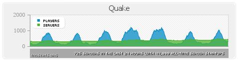 http://img.niceminecraft.net/BukkitPlugin/Quake2.png