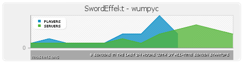 http://img.niceminecraft.net/BukkitPlugin/SwordEffekt2.png