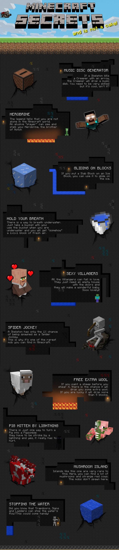 http://img.niceminecraft.net/Funny/10-well-kept-minecraft-secrets.jpg