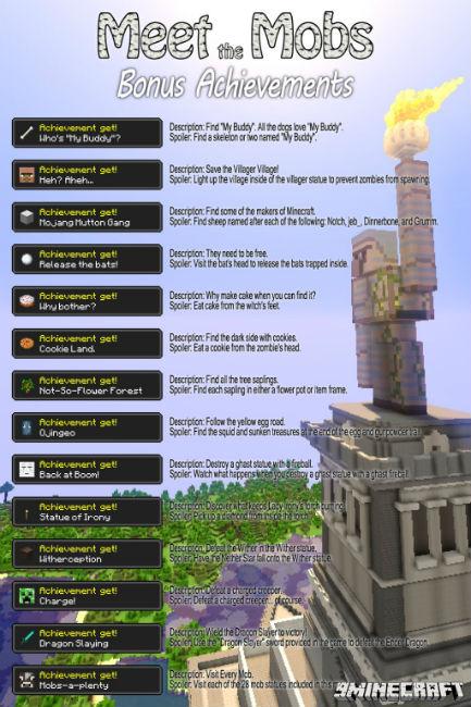 Meet-the-Mobs-Map-4.jpg