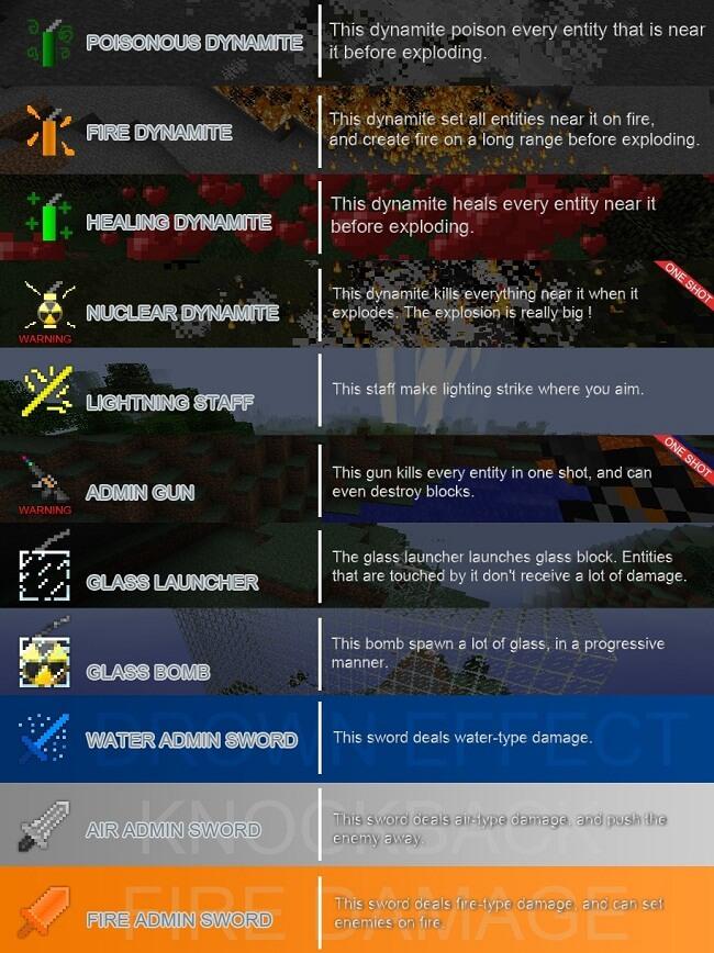 Admin-Weapons-Mod-1.jpg
