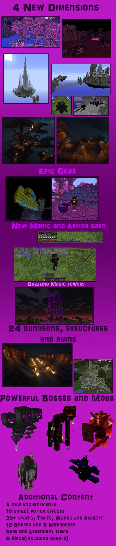 Arcana-RPG-Mod-1.jpg