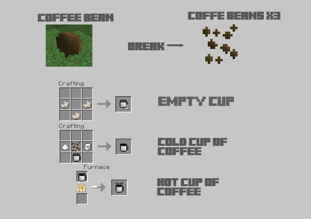 http://img.niceminecraft.net/Mods/Coffee-Mod-1.png