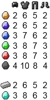 http://img.niceminecraft.net/Mods/GemsCraft-Mod-10.png