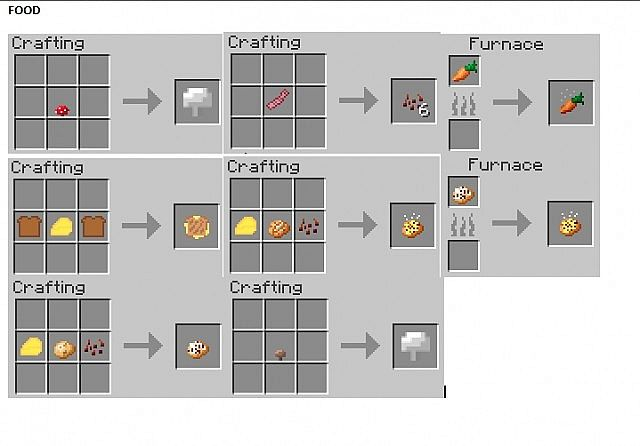 Gods-Sacred-Items-Mod-4.jpg