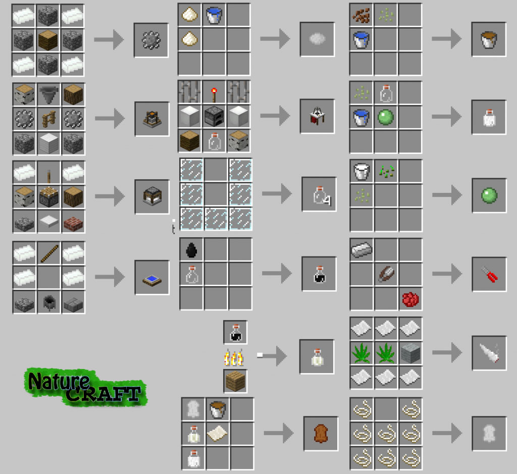 NatureCraft-Mod-Recipes.jpg
