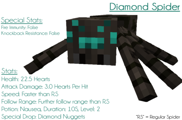 Ore-Spiders-Mod-2.png