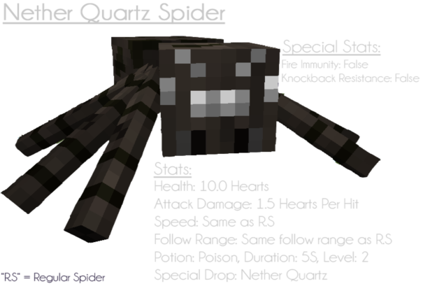 Ore-Spiders-Mod-7.png