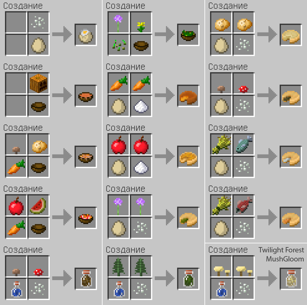All Food Recipes In Minecraft