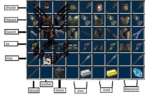 http://img.niceminecraft.net/TexturePack/Halo-minecraft-texture-pack-3.jpg